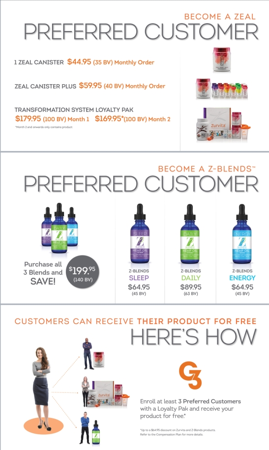 Zurvita Zeal and ZBlends Preferred Customer